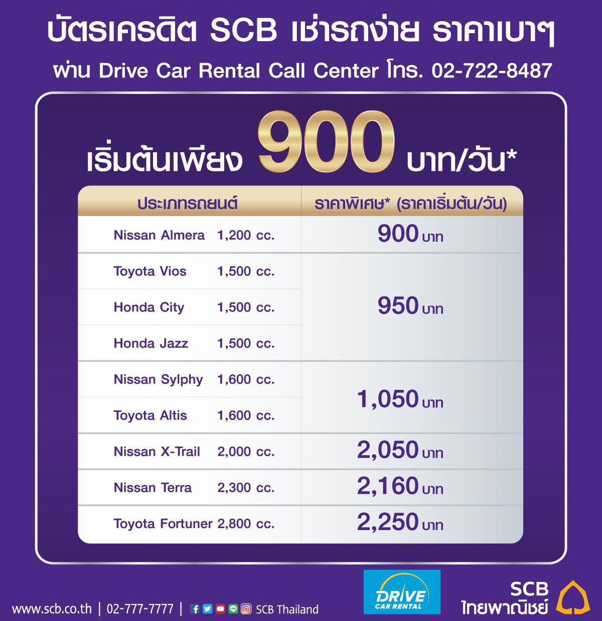Drive-Car-Rental-with-SCB-Credit-Card